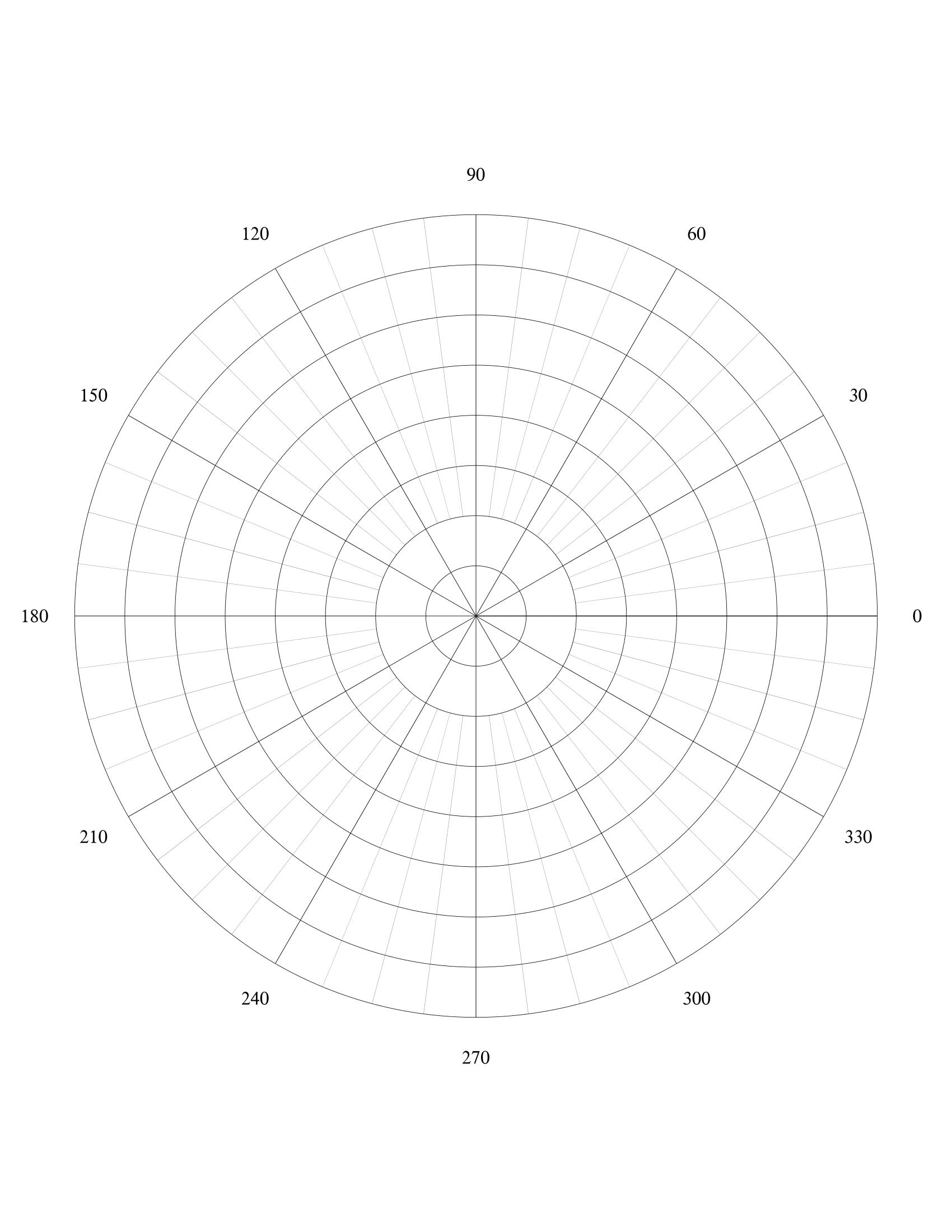 Polar Graph Paper Radians