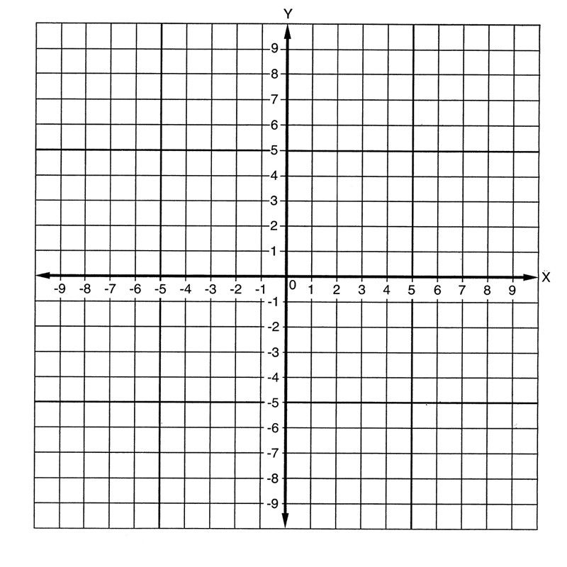 Virtual Graph Paper with Axis