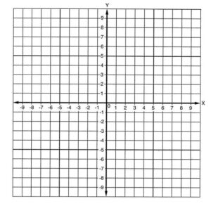 Numbered Graph Paper with X and Y-Axis