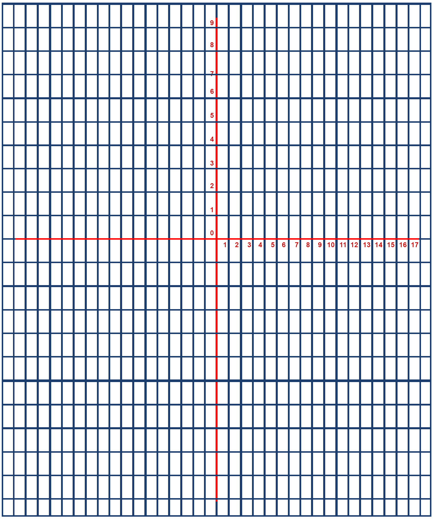Trig Function Graph Paper